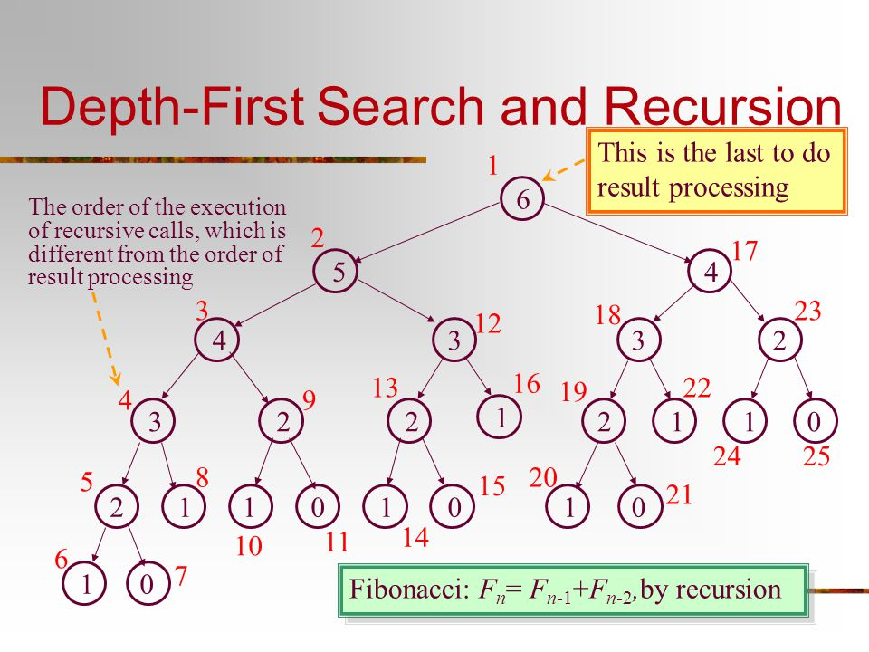 Depth-First Search and Recursion