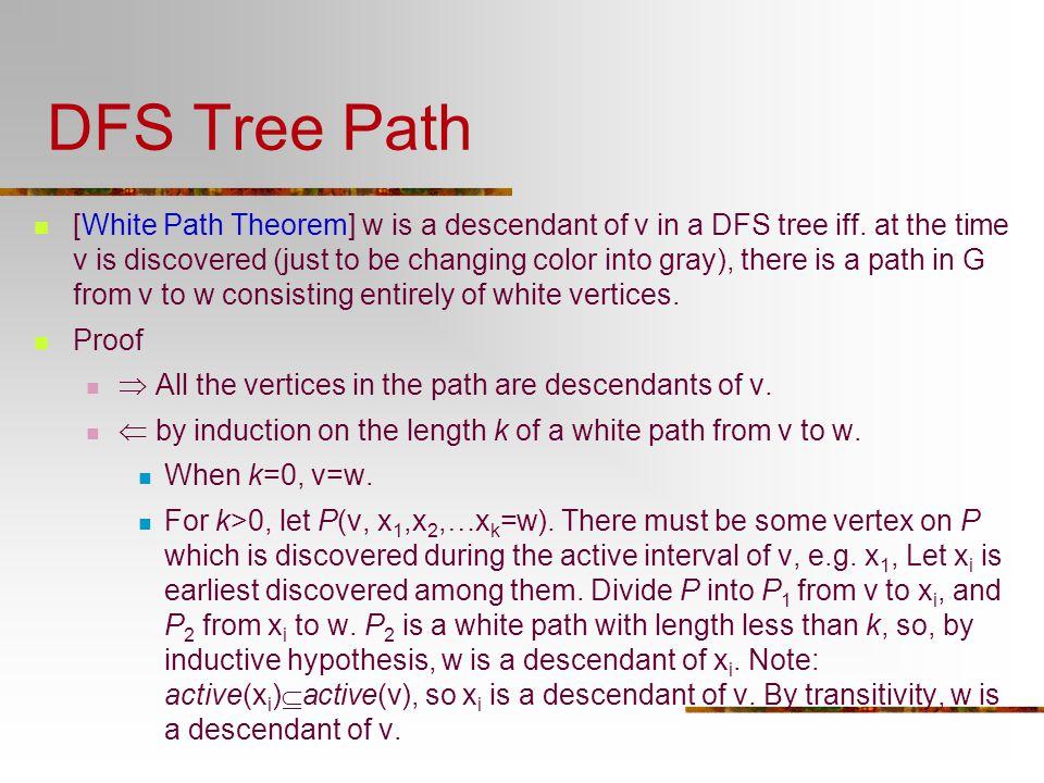 DFS Tree Path