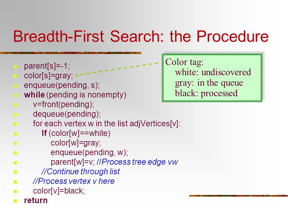 Breadth-First Search: the Procedure