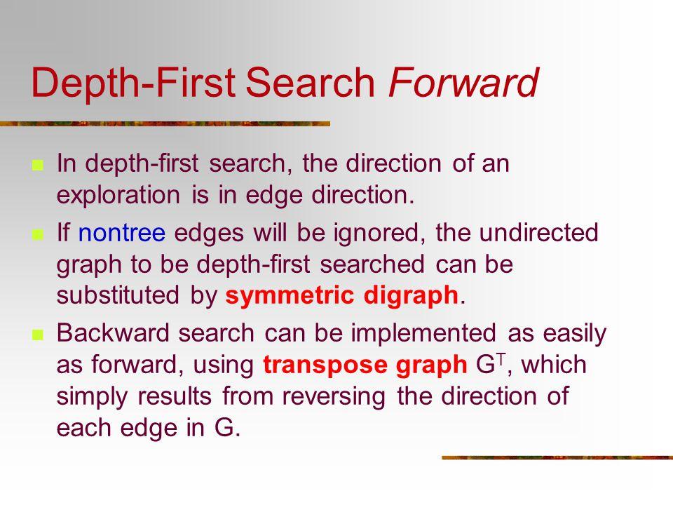 Depth-First Search Forward