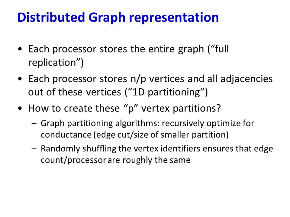Distributed Graph representation