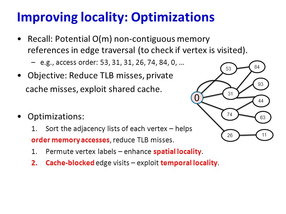 Improving locality: Optimizations