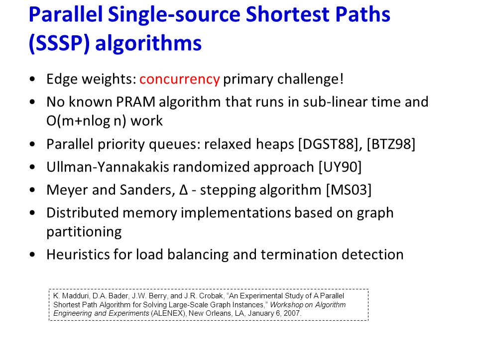 Parallel Single-source Shortest Paths (SSSP) algorithms