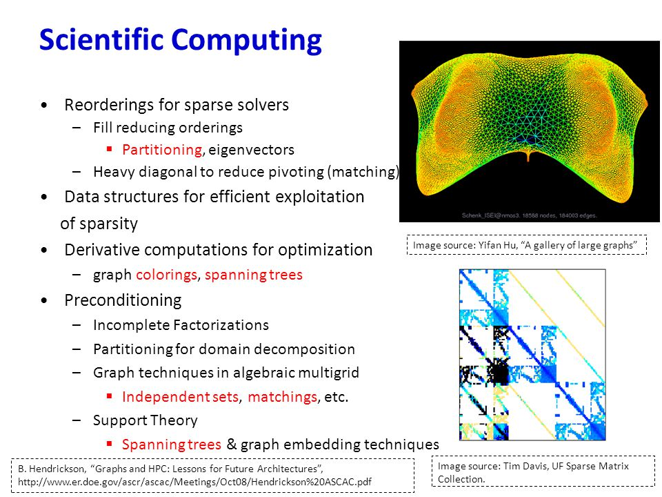 Scientific Computing Reorderings for sparse solvers