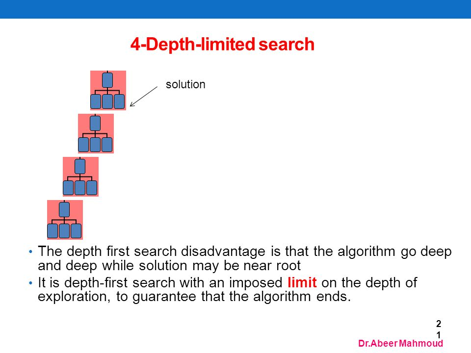 4-Depth-limited search