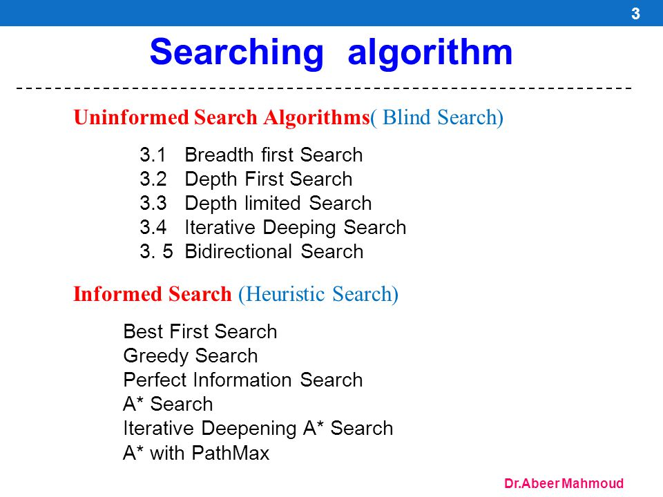 Searching algorithm Uninformed Search Algorithms( Blind Search)
