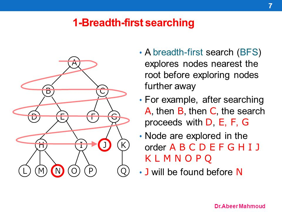 1-Breadth-first searching