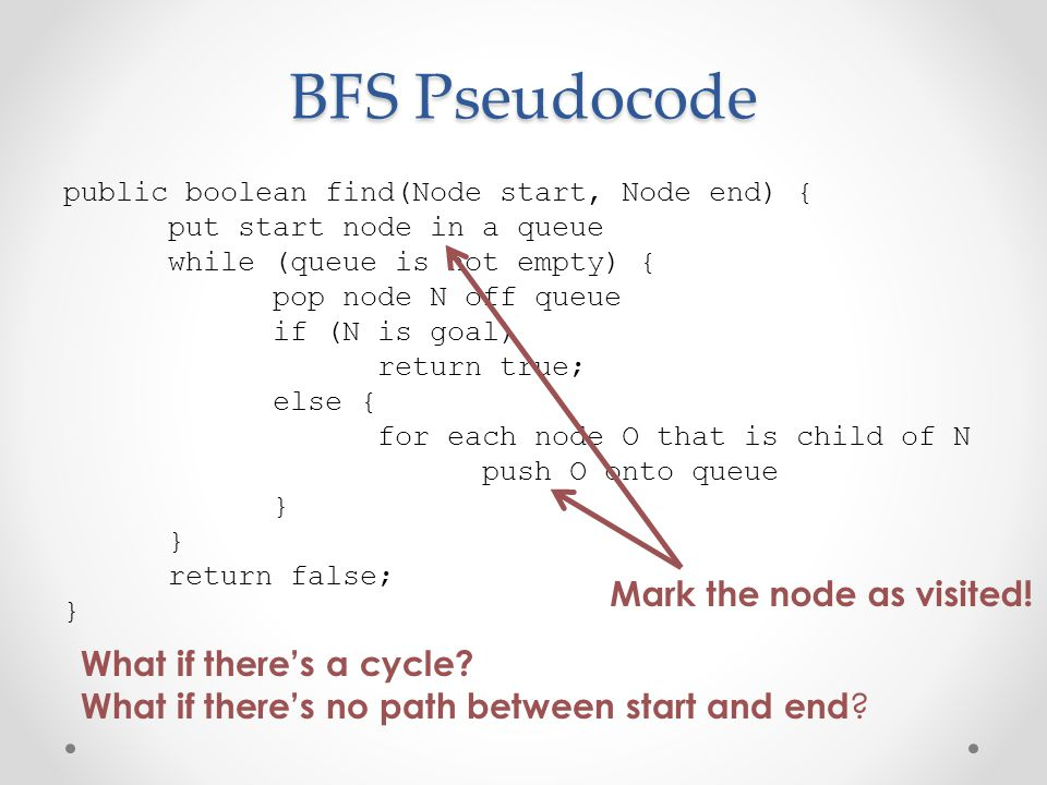 BFS Pseudocode Mark the node as visited! What if there's a cycle