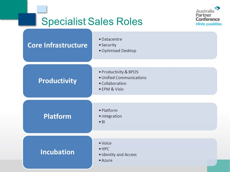 Specialist Sales Roles