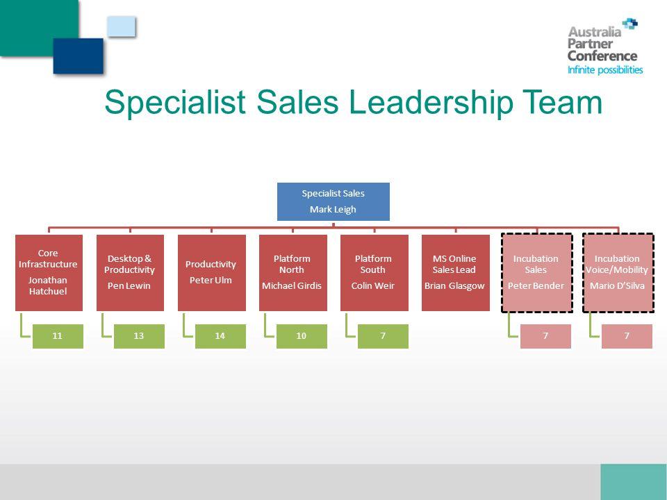 Specialist Sales Leadership Team