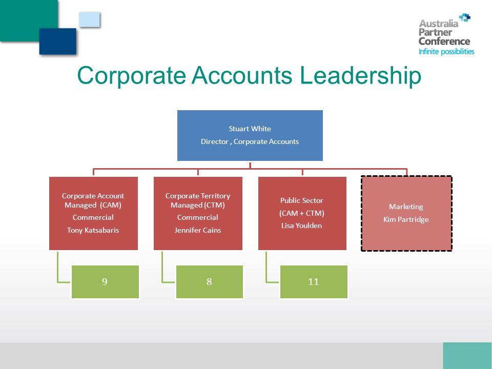 Corporate Accounts Leadership