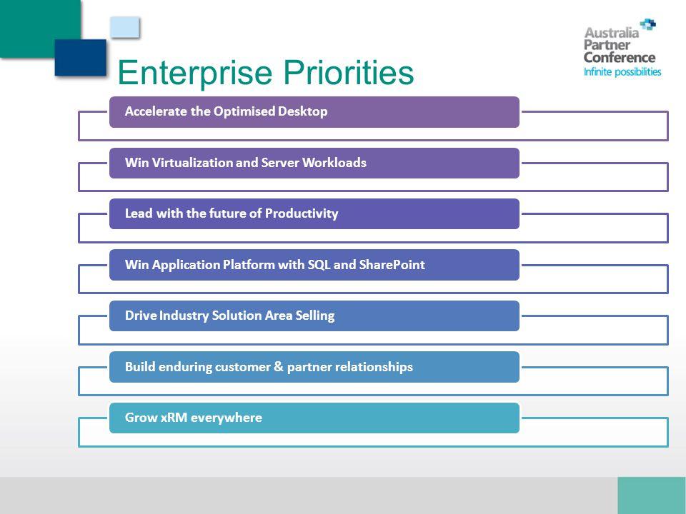 Enterprise Priorities