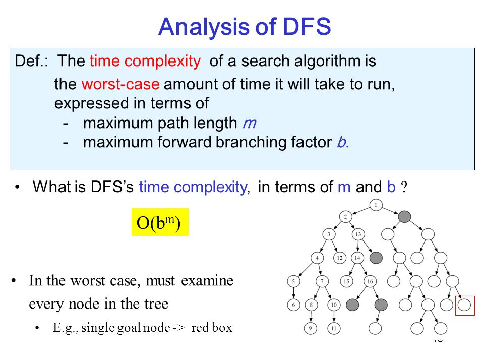 Analysis of DFS Def.: The time complexity of a search algorithm is. the worst-case amount of time it will take to run,