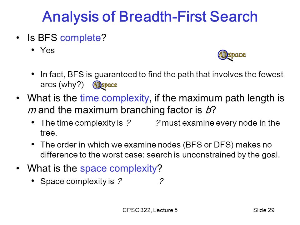 Analysis of Breadth-First Search