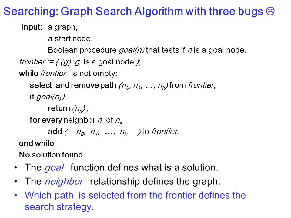 Searching: Graph Search Algorithm with three bugs 
