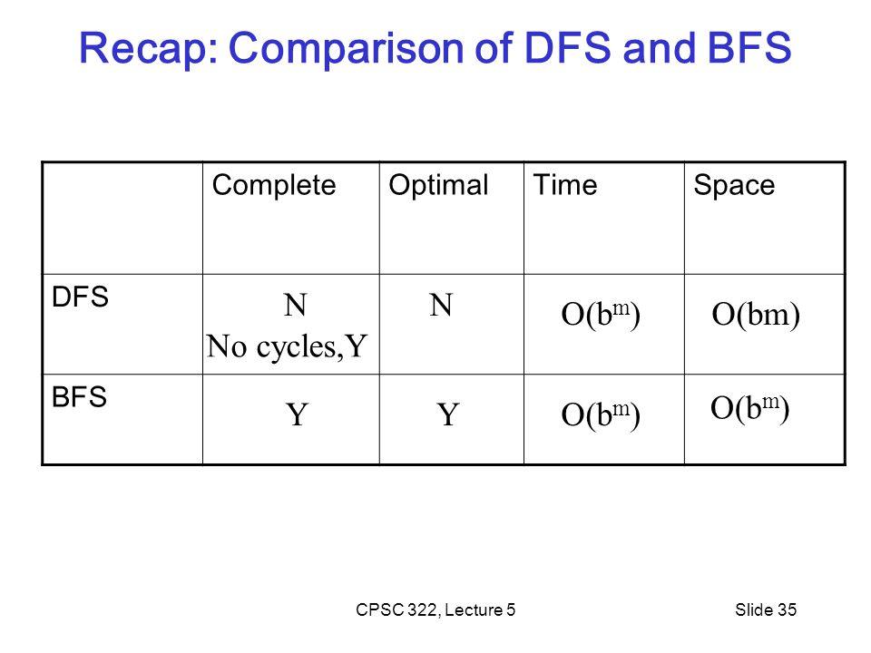 Recap: Comparison of DFS and BFS