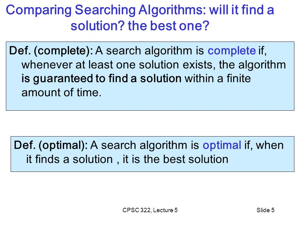 Comparing Searching Algorithms: will it find a solution the best one