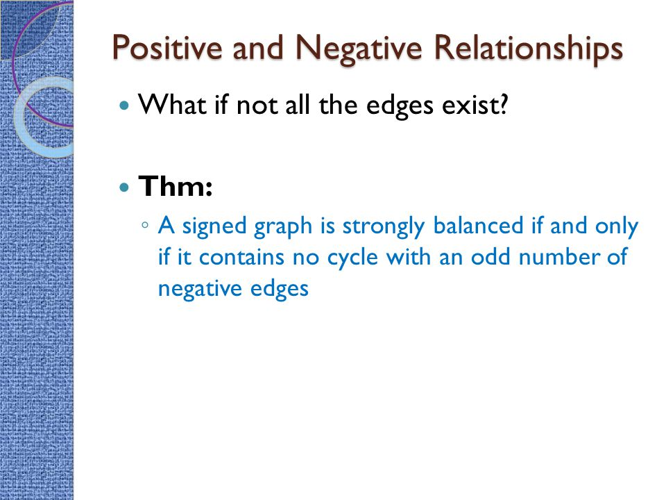 Positive and Negative Relationships