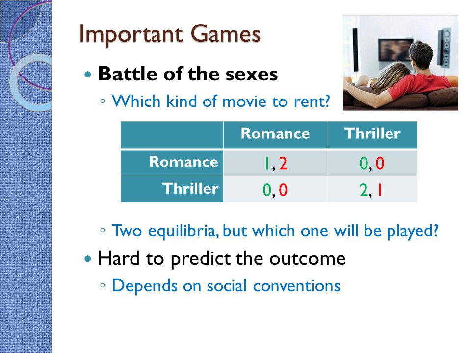 Important Games Battle of the sexes Hard to predict the outcome