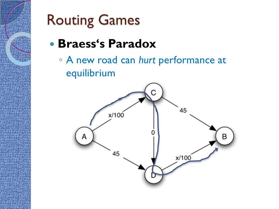 Routing Games Braess's Paradox