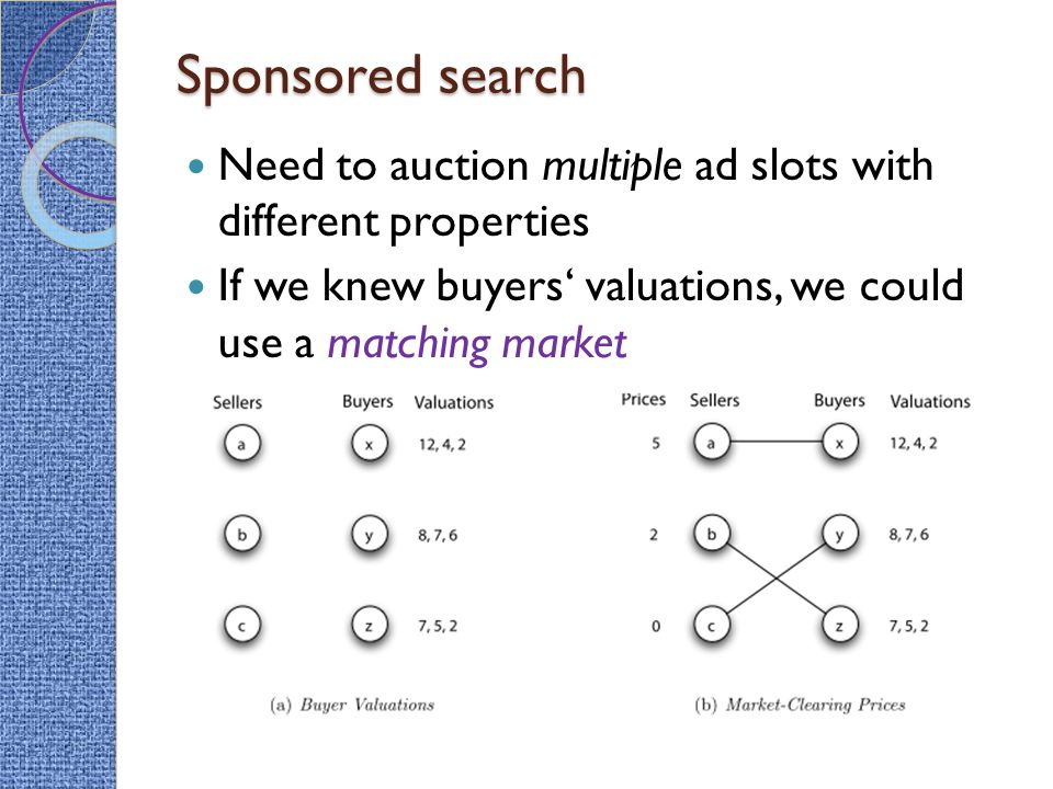 Sponsored search Need to auction multiple ad slots with different properties.