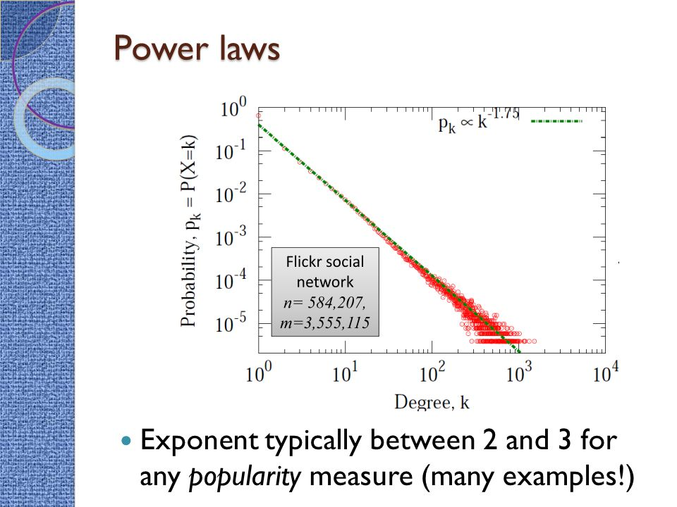 Power laws Exponent typically between 2 and 3 for any popularity measure (many examples!)
