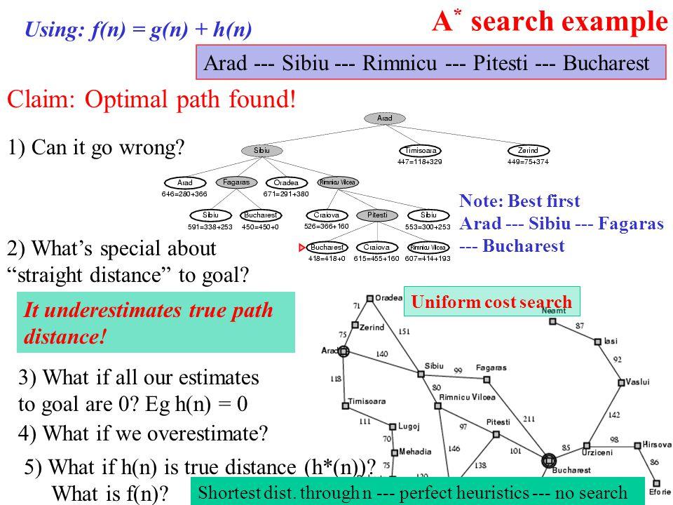 A* search example Claim: Optimal path found! Using: f(n) = g(n) + h(n)
