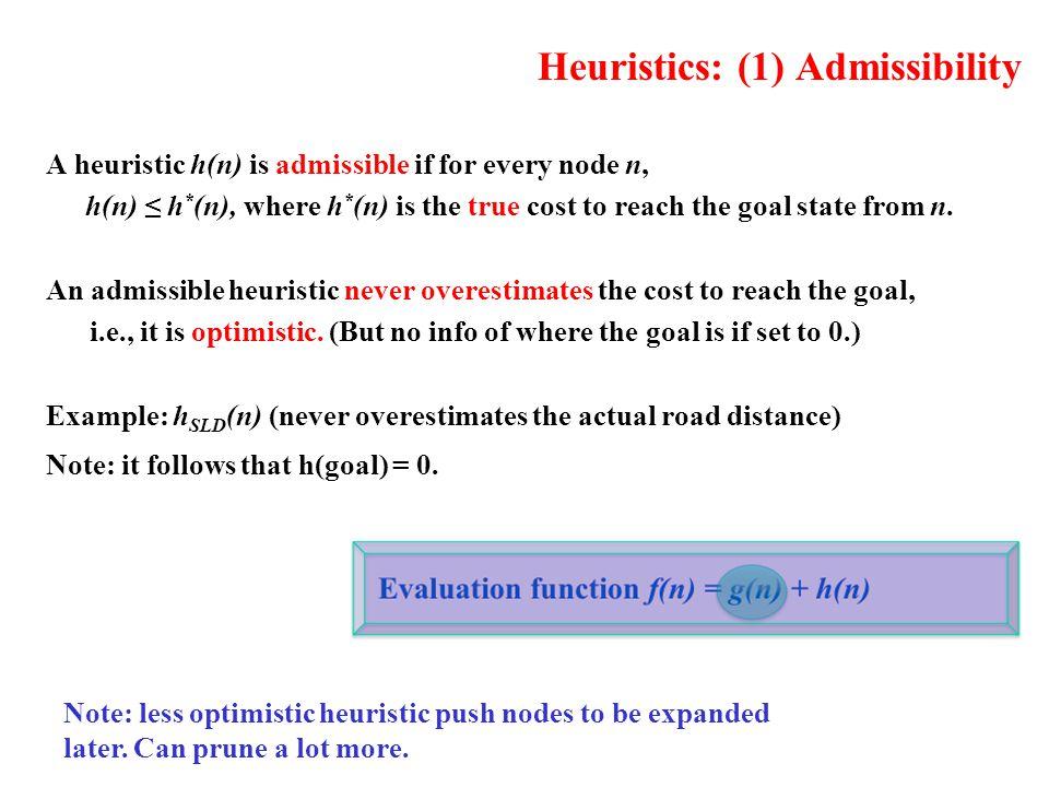Heuristics: (1) Admissibility