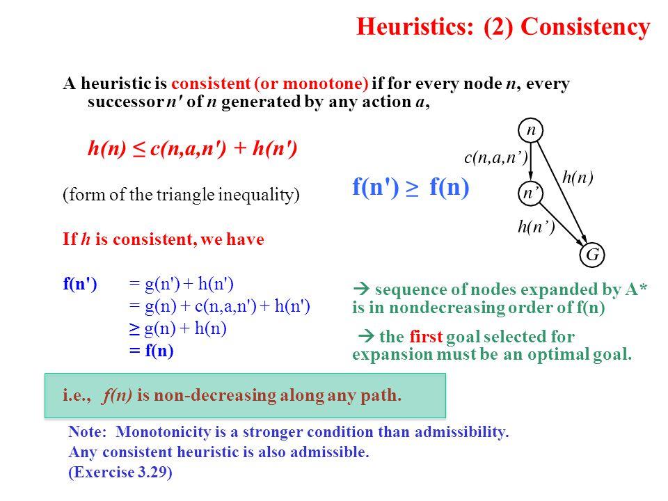 Heuristics: (2) Consistency