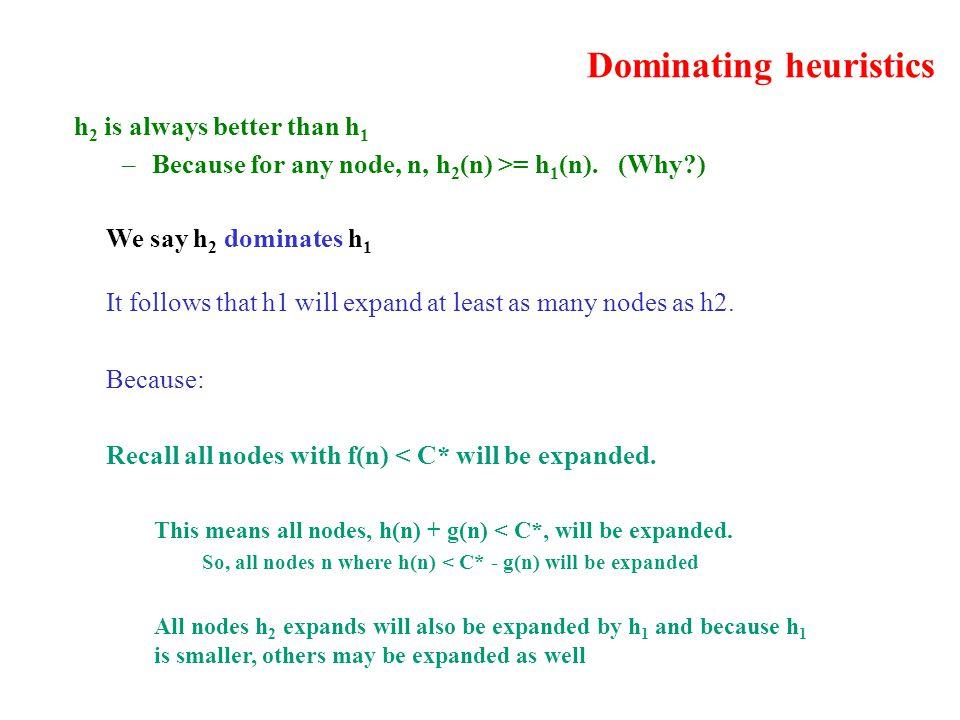 Dominating heuristics