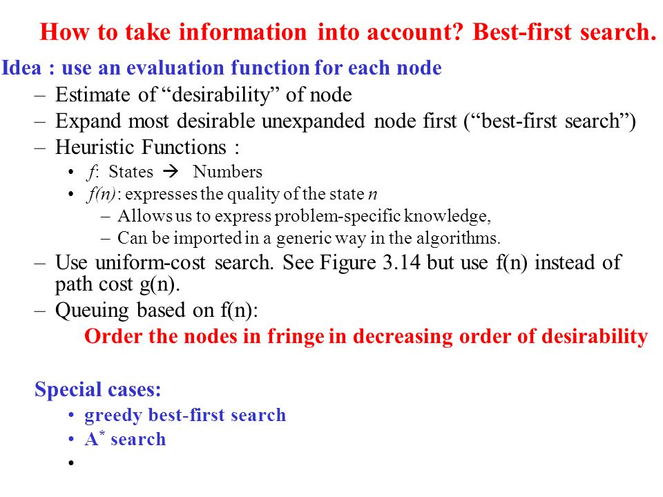 How to take information into account Best-first search.