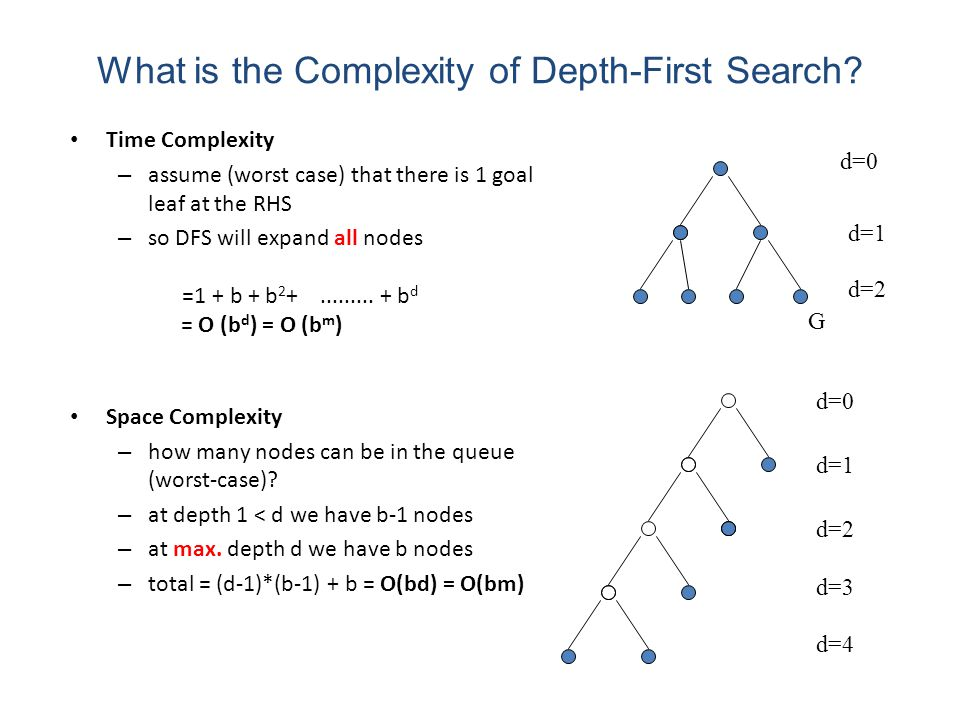 What is the Complexity of Depth-First Search