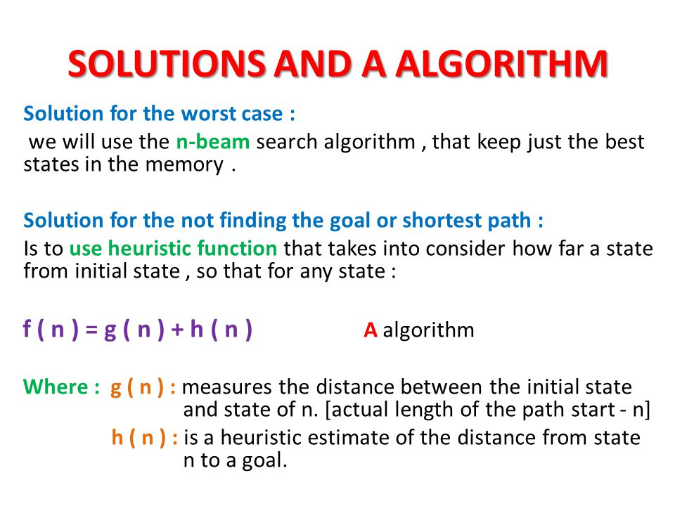 SOLUTIONS AND A ALGORITHM