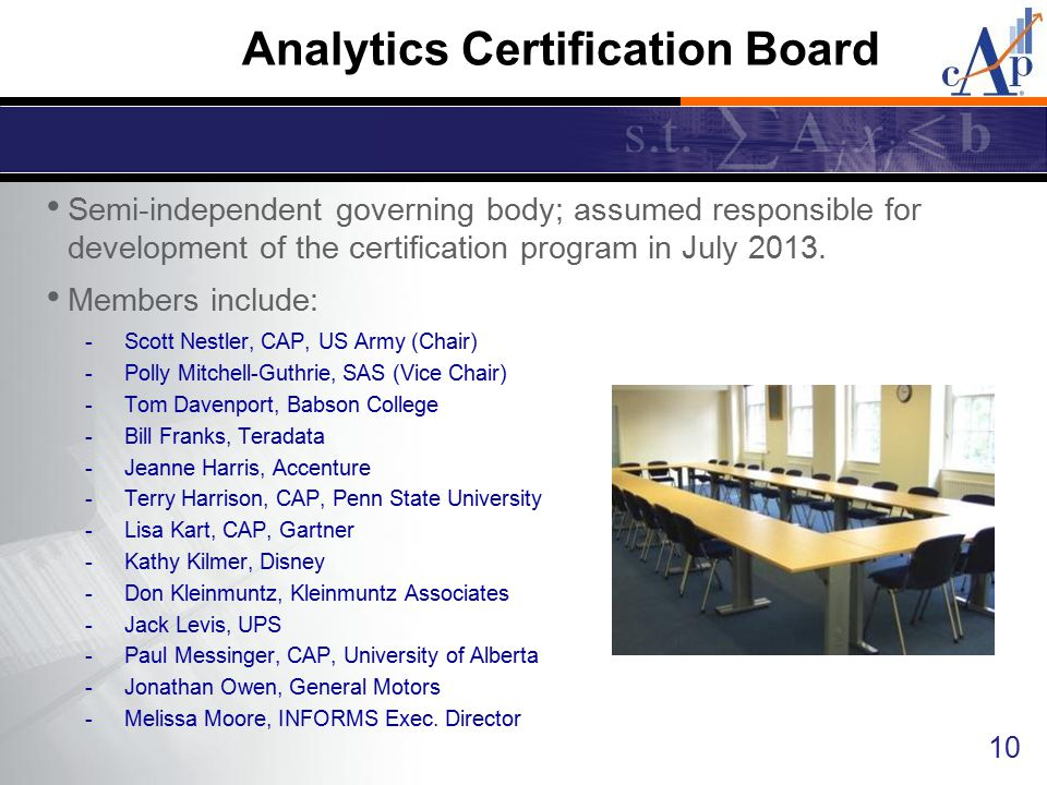 Analytics Certification Board