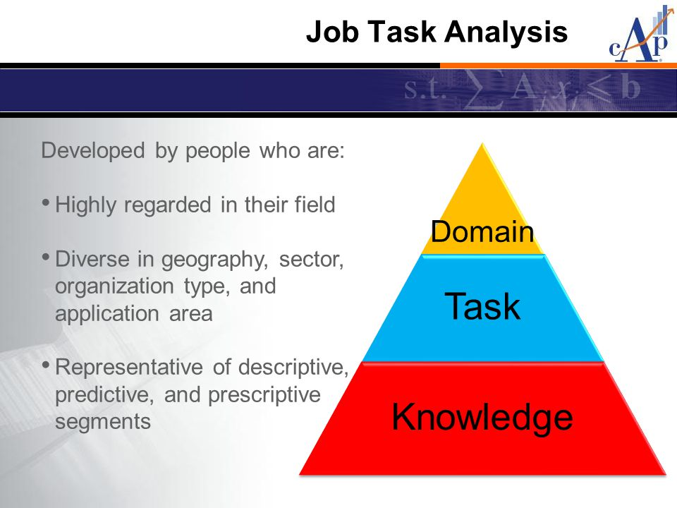 Task Knowledge Job Task Analysis Domain Developed by people who are: