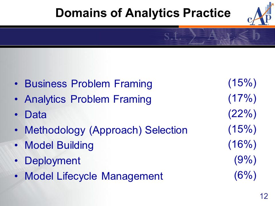 Domains of Analytics Practice