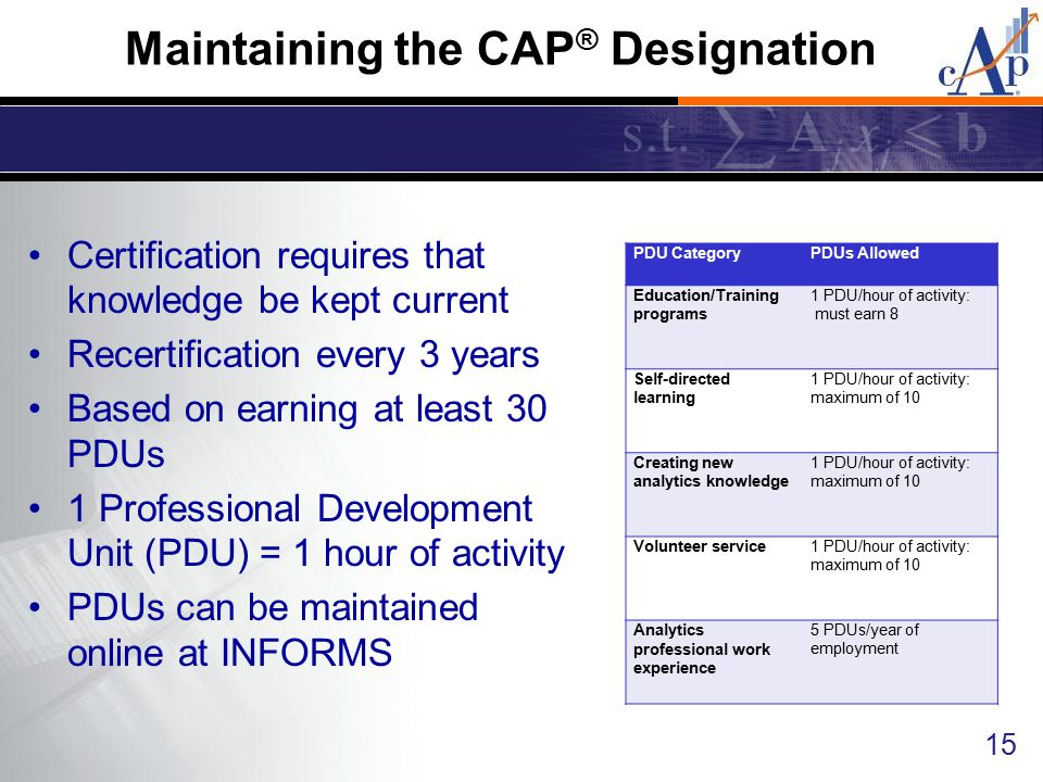 Maintaining the CAP® Designation