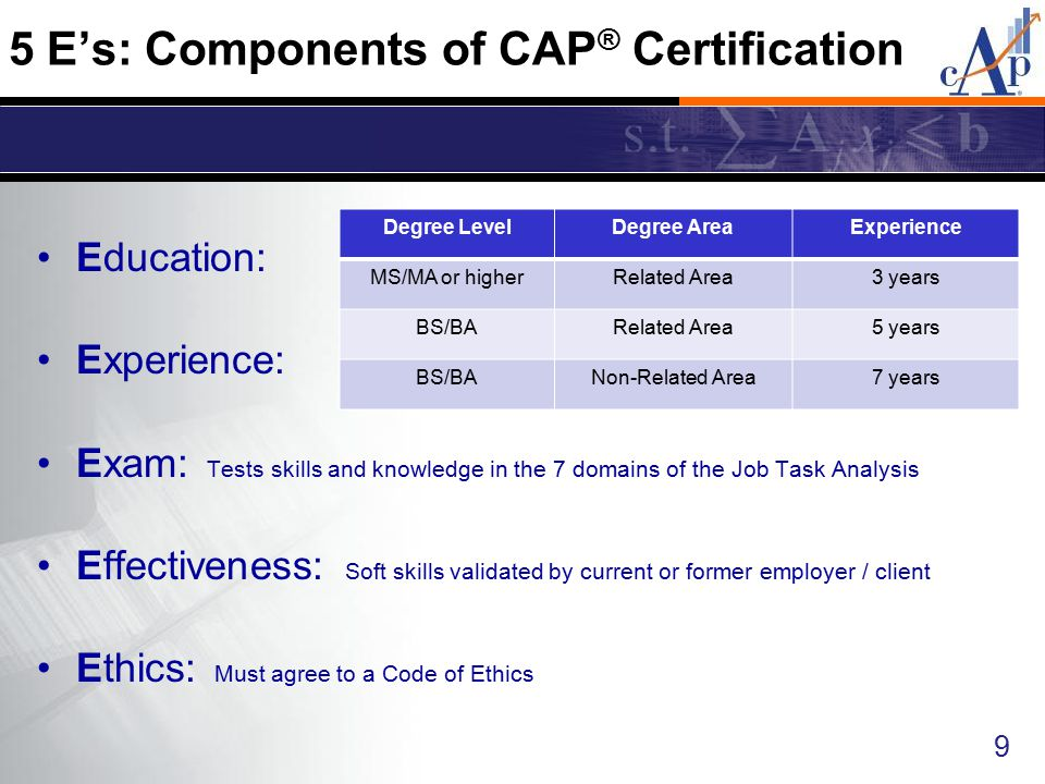 5 E's: Components of CAP® Certification