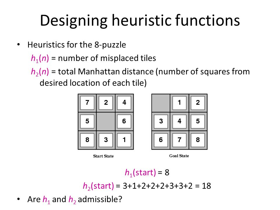 Designing heuristic functions