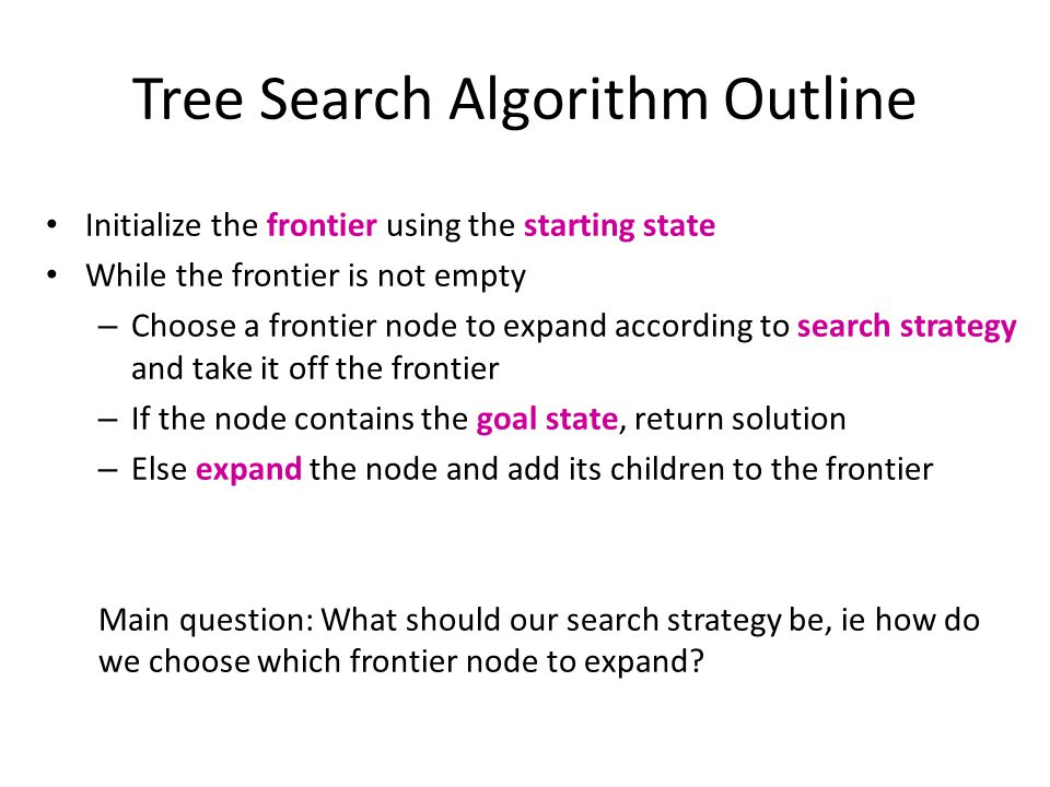 Tree Search Algorithm Outline
