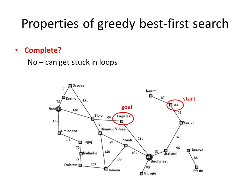 Properties of greedy best-first search