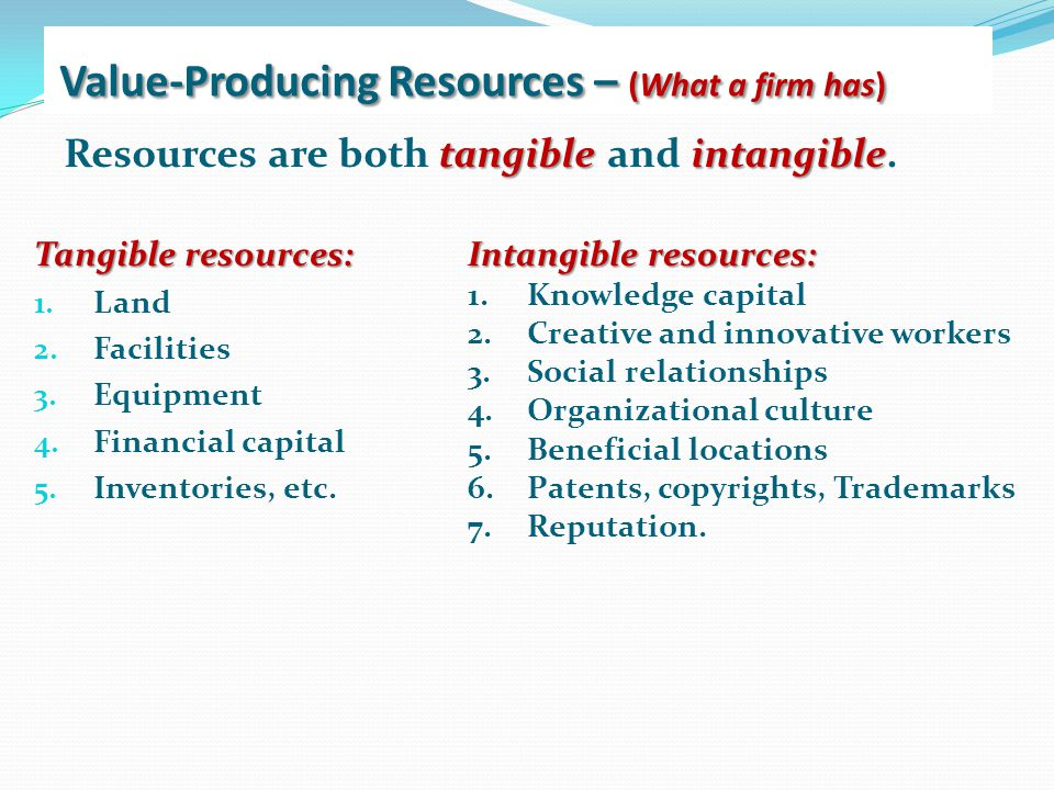 Value-Producing Resources – (What a firm has)