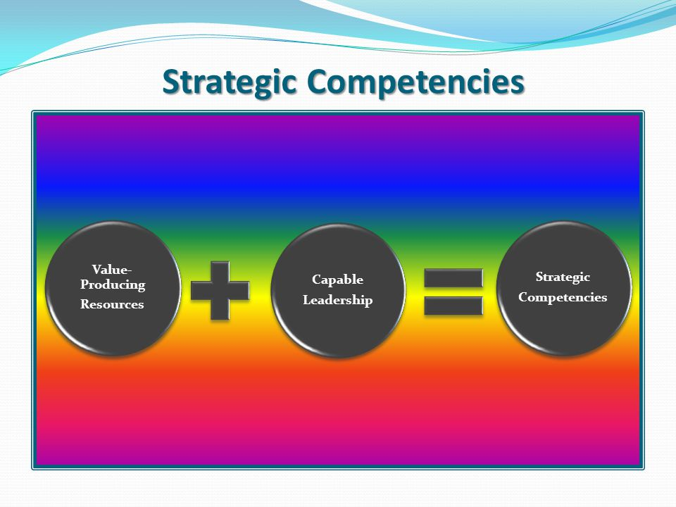 strategic competence Talent & technology in 2001, shell began globalization of competence  management with the implementation of its sap human resources information.