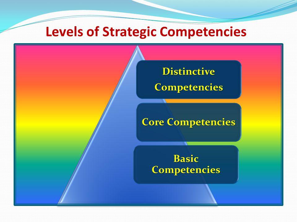 Levels of Strategic Competencies