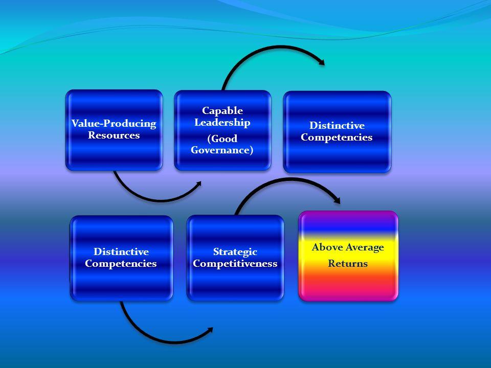 Value-Producing Resources Capable Leadership Distinctive Competencies