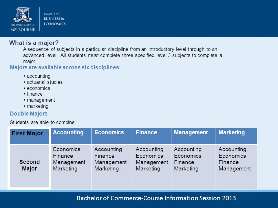 Bachelor of Commerce-Course Information Session 2013
