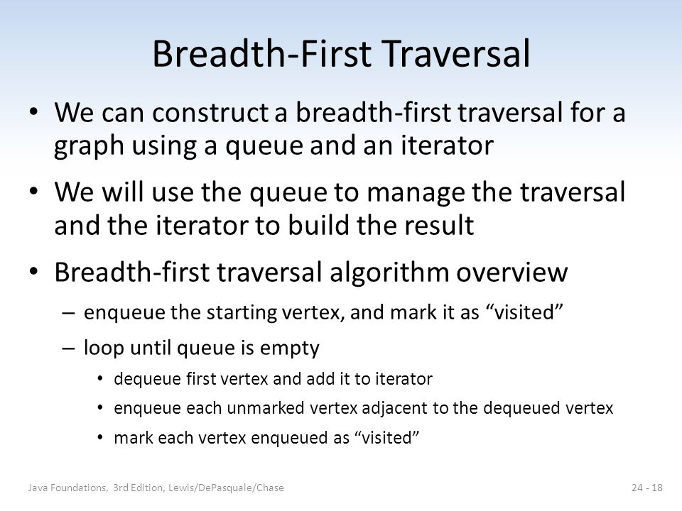 Breadth-First Traversal