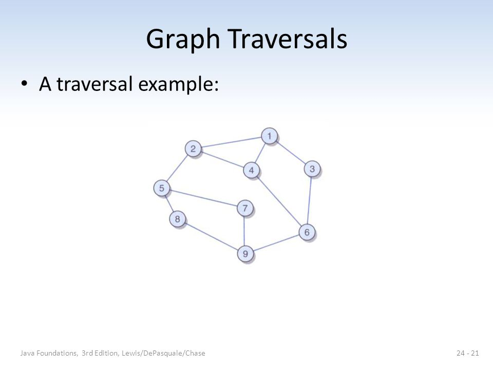 Graph Traversals A traversal example: