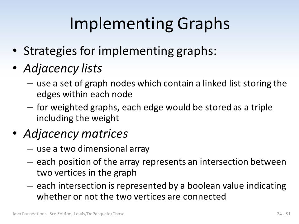Implementing Graphs Strategies for implementing graphs:
