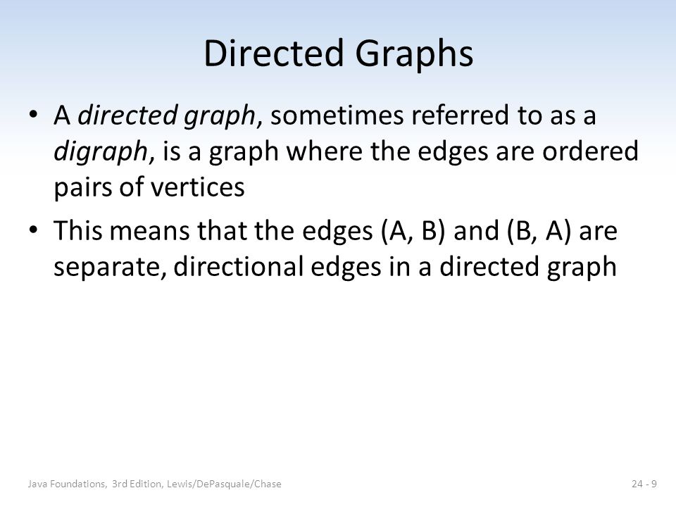 Directed Graphs A directed graph, sometimes referred to as a digraph, is a graph where the edges are ordered pairs of vertices.